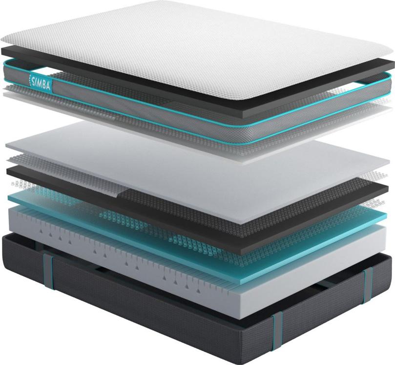 Simba luxe mattress layers