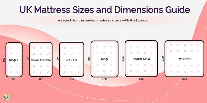 mattress size chart UK